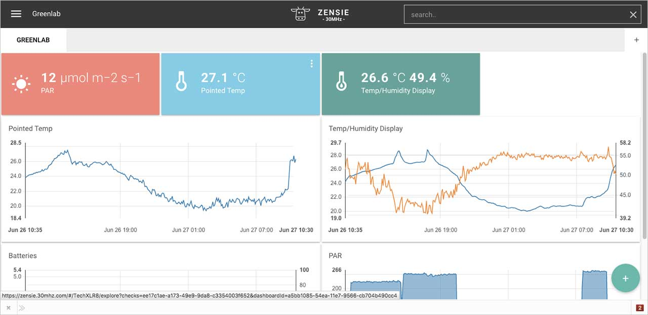Zensie Dashboard